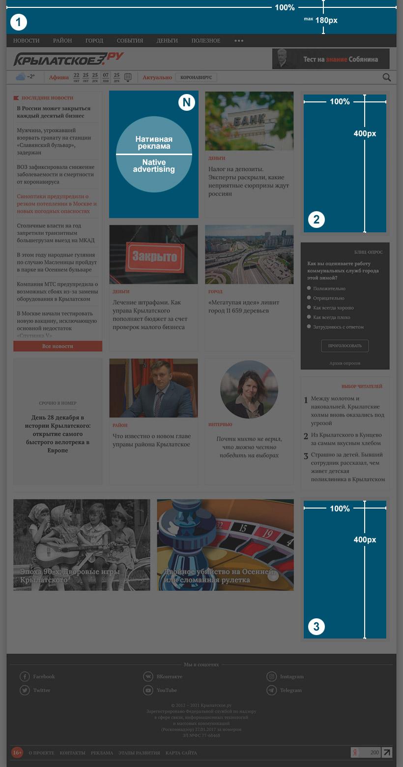 Рекламные возможности на портале Крылатское.ру